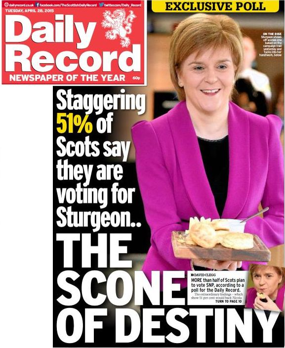 daily record poll